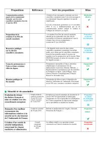 V1 - BILAN POLITIQUE DU MANDAT DE CONSEILLER CONSULAIRE de MATTHIEU SEGUELA - 2014-2015-page-002