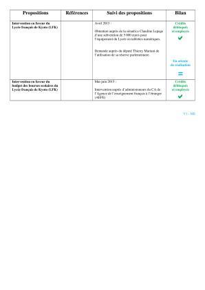 V1 - BILAN POLITIQUE DU MANDAT DE CONSEILLER CONSULAIRE de MATTHIEU SEGUELA - 2014-2015-page-005
