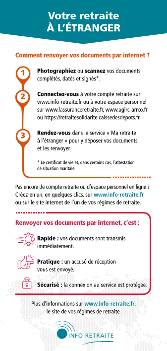 Internet retraite - copie