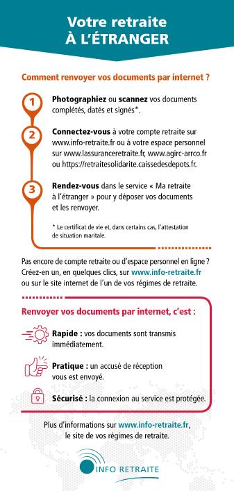 Internet retraite - copie